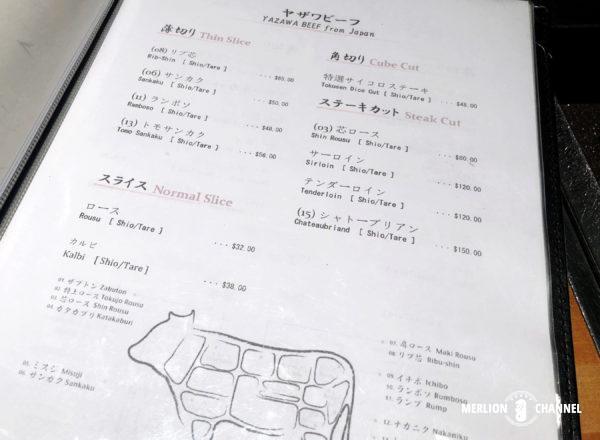 「焼肉・矢澤」のメニュー